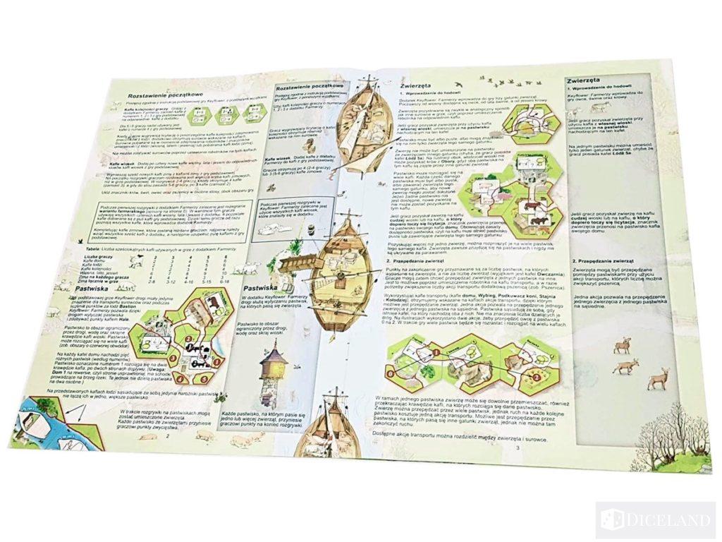 Keyflower Farmerzy 3 1024x768 Recenzja #113 Keyflower: Farmerzy