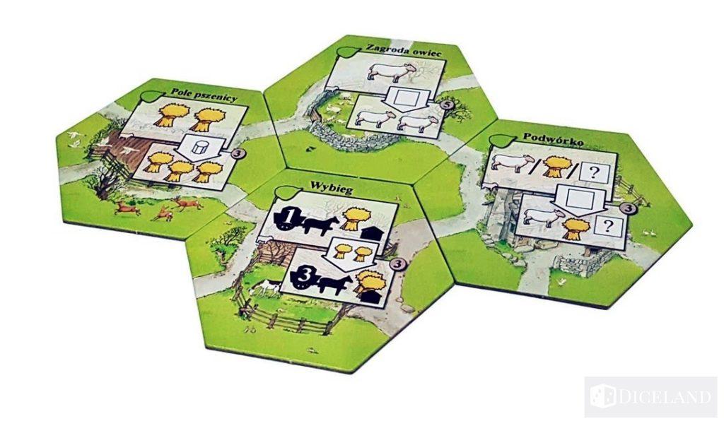 Keyflower Farmerzy 8 1024x596 Recenzja #113 Keyflower: Farmerzy