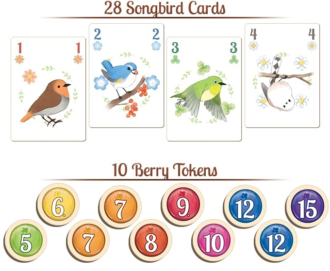 songbird Diceland obserwuje Kickstarter #34